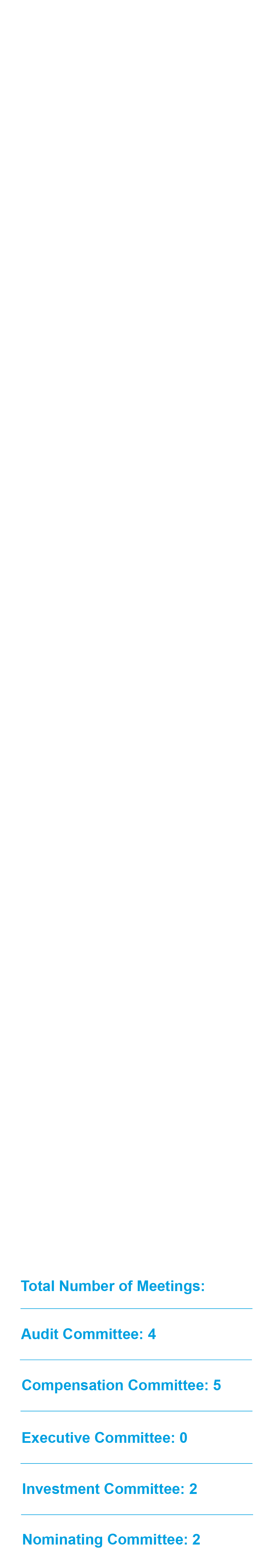 Board Membership Overview Mobile